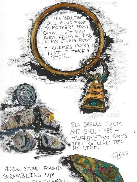 Contact - Art of Duane Kirby Jensen